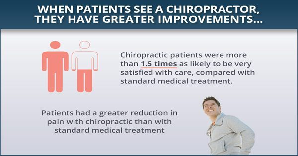 blog picture of infographic of chiropractic effectiveness