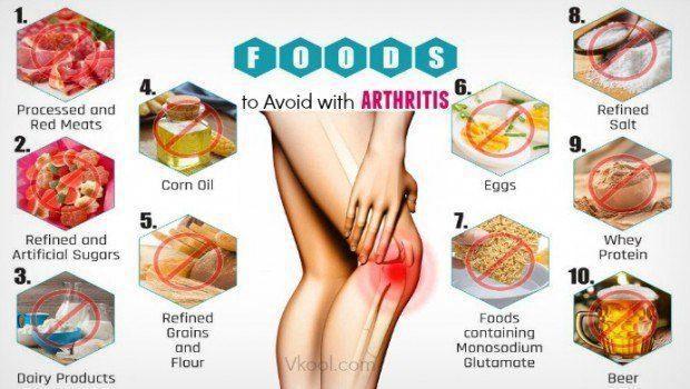 foods to avoid with arthritis