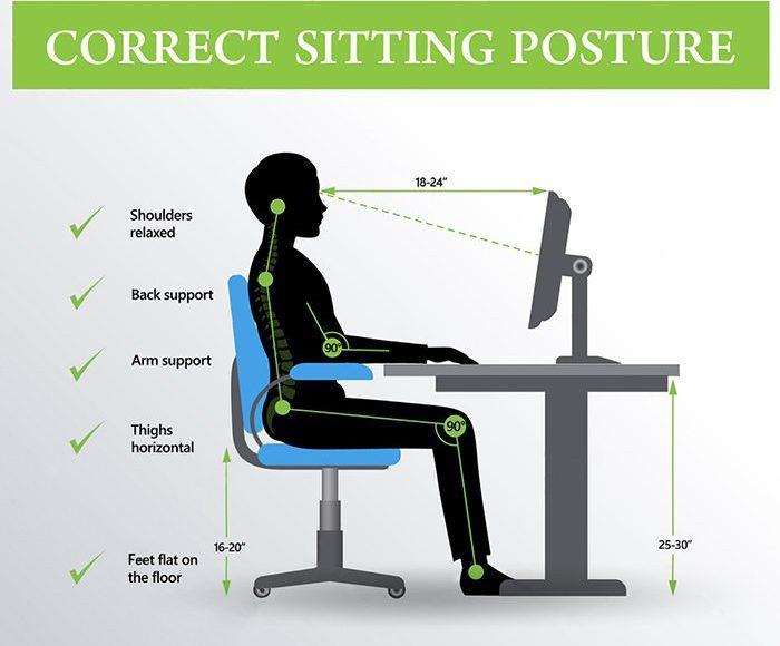 ergonomics correct sitting posture