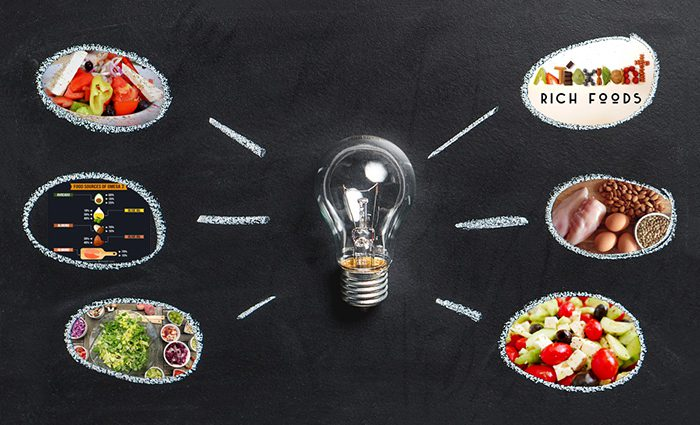 dietstrategies