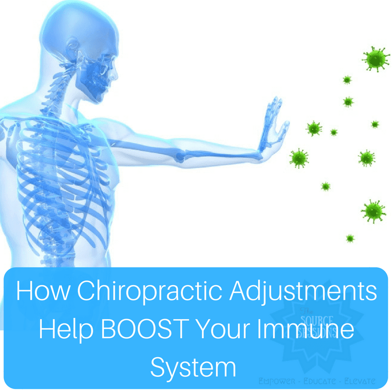 Chiropractic Manipulation and Immunity
