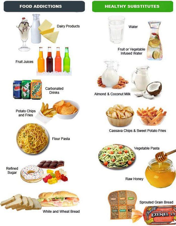 11860 Vista Del Sol, Ste. 128 Eating Healthy And Chiropractic Medicine