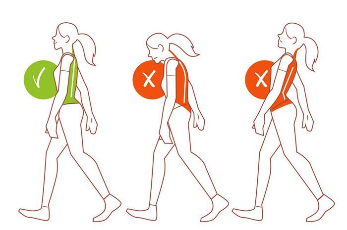 Walking With Correct Posture